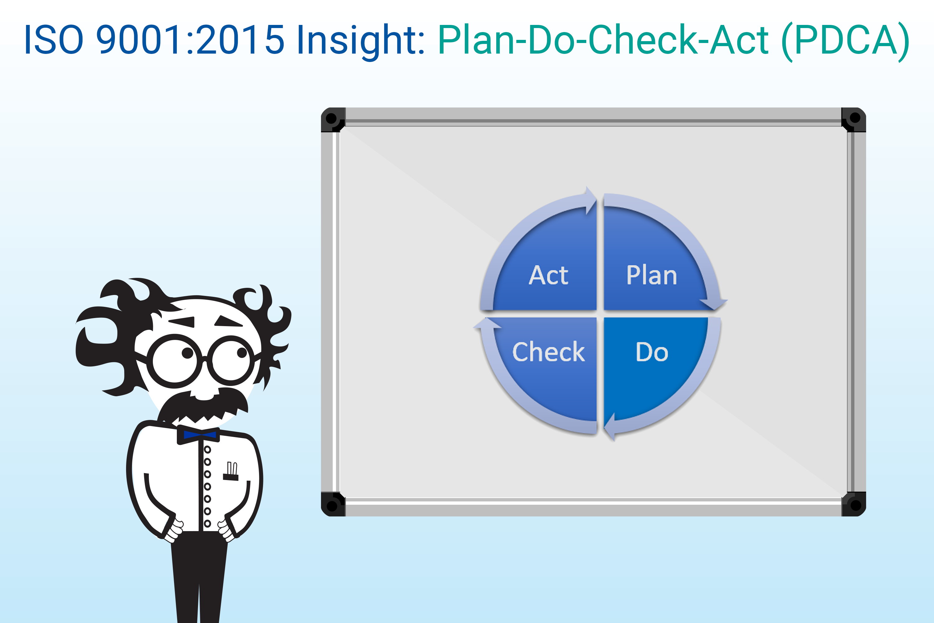 ISO 9001:2015 Insight: Plan-Do-Check-Act (PDCA)