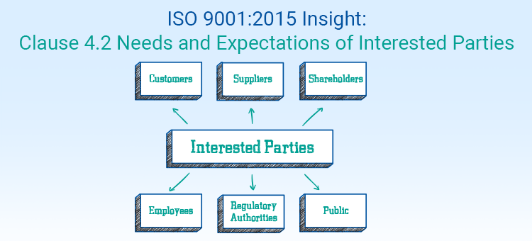 ISO 9001:2015 Insight: Clause 4.2 Needs and Expectations of Interested Parties