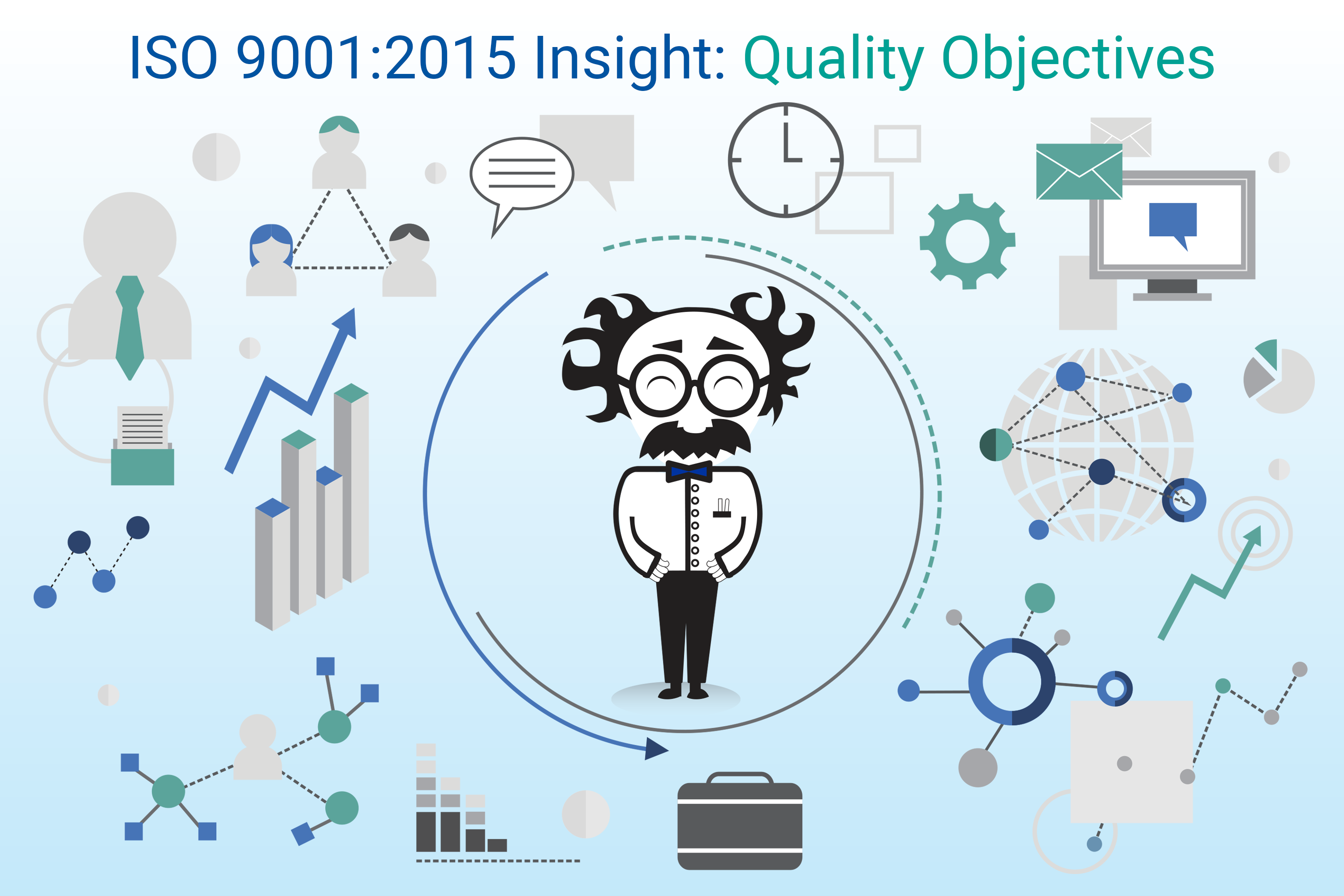 ISO 9001:2015 Insight: Clause 6.2 Quality Objectives