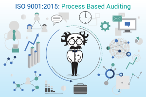 ISO 9001:2015 Process Based Auditing
