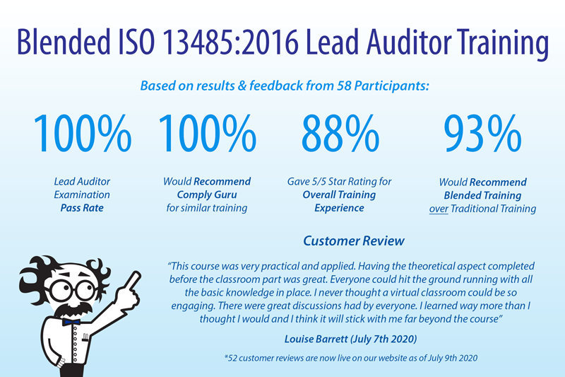 Blended ISO 13485:2016 Lead Auditor Training Course Feedback